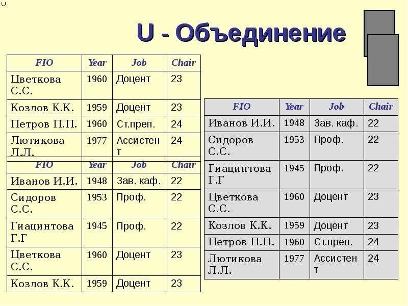 U - Объединение