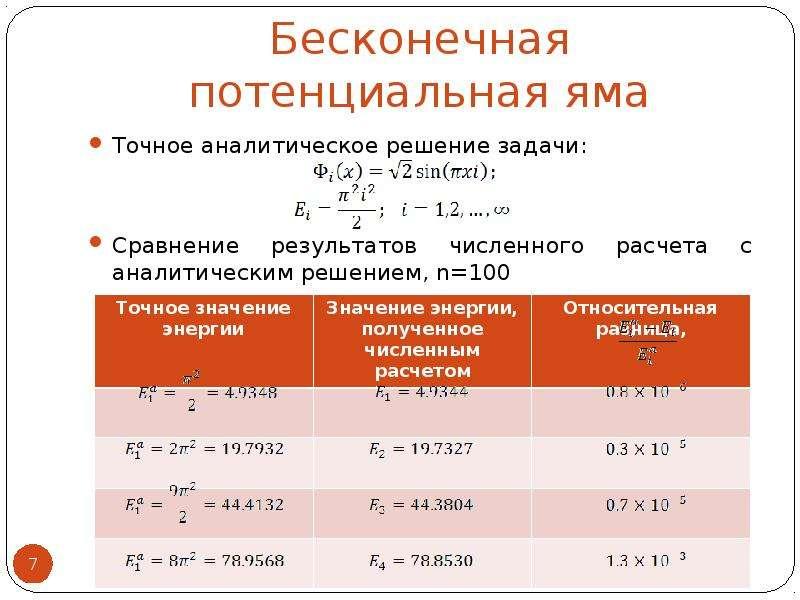 Бесконечная потенциальная яма Точное аналитическое решение задачи: Сравнение результатов численного