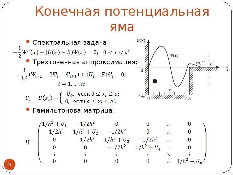 Конечная потенциальная яма Спектральная задача: Трехточечная аппроксимация: Гамильтонова матрица: