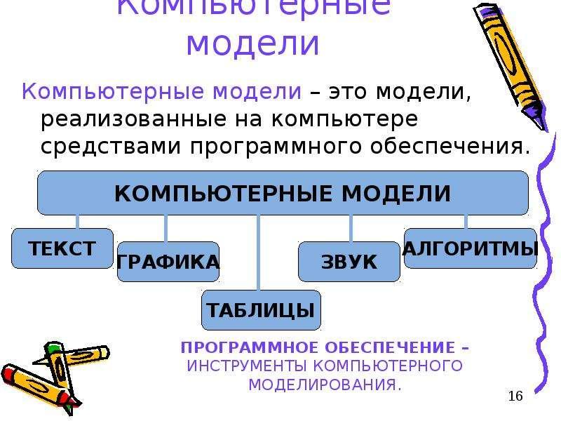 Компьютерные модели Компьютерные модели – это модели, реализованные на компьютере средствами програм