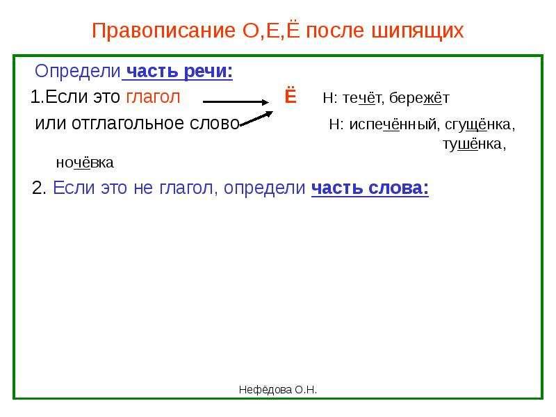 Правописание О,Е,Ё после шипящих Определи часть речи: 1. Если это глагол Ё Н: течёт, бережёт или отг