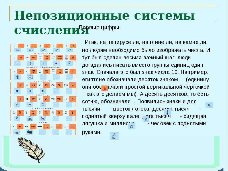 Непозиционные системы счисления Итак, на папирусе ли, на глине ли, на камне ли, но людям необходимо