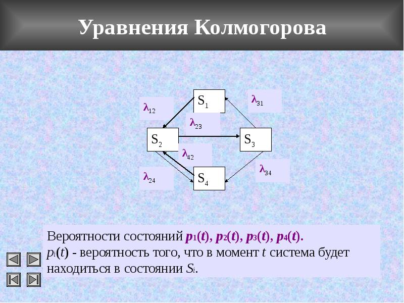 Уравнения Колмогорова