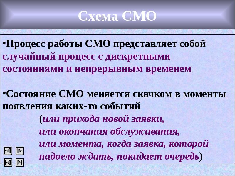 Схема СМО