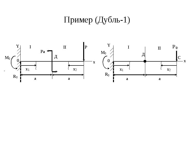 Пример (Дубль-1)