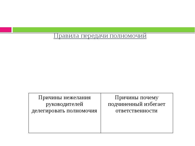 Функция организации, рис. 15