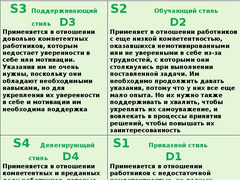 Функция организации, рис. 35