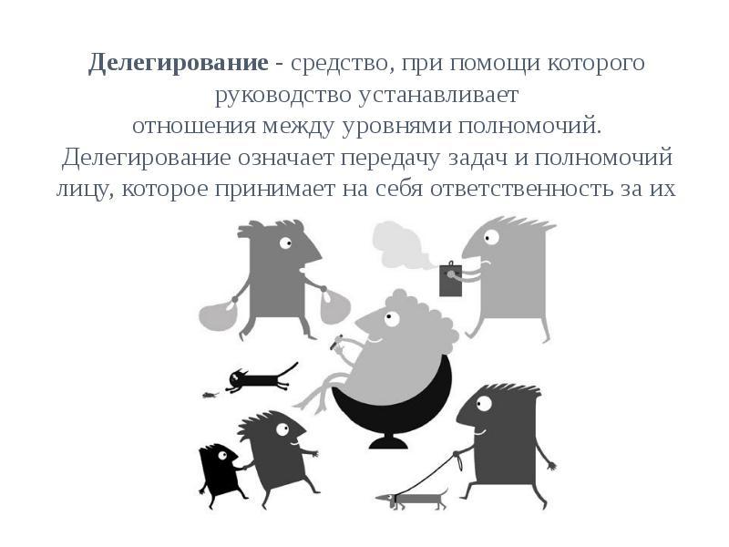 Функция организации, рис. 6