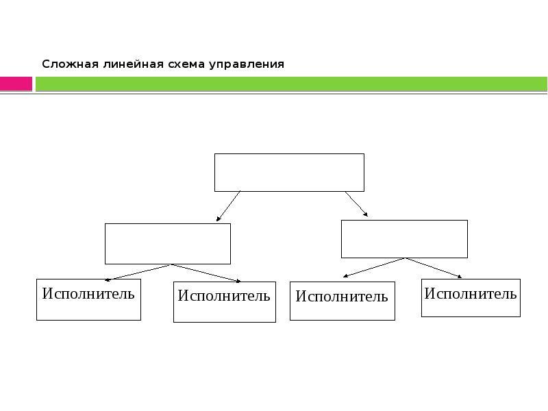 Сложная линейная схема управления