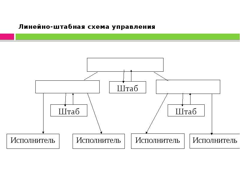 Линейно-штабная схема управления