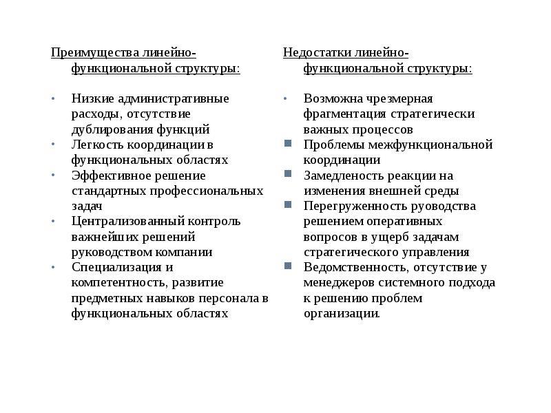 Функция организации, рис. 58