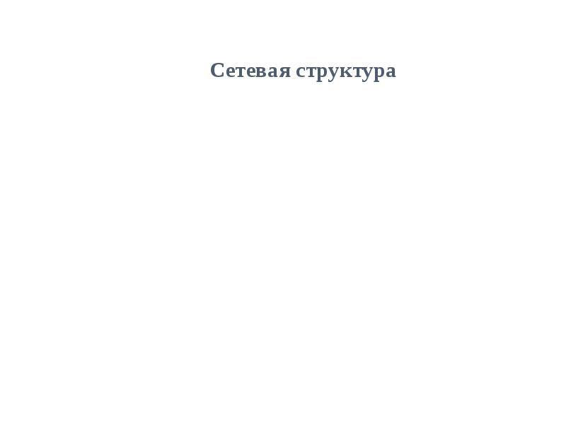 Функция организации, рис. 69