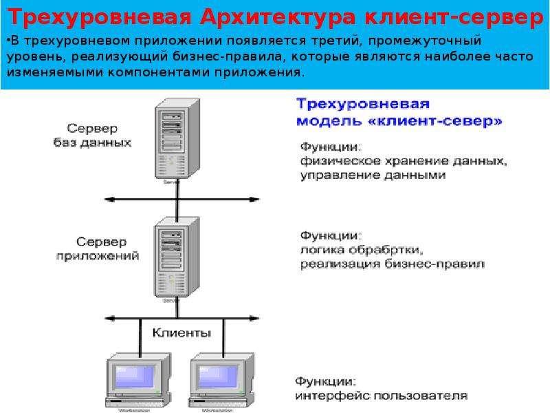 nie je pripojený k dohazování servery Šmolko manželské páry Zoznamka webové stránky