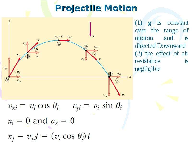e103 projectile motion Full-text paper (pdf): evaluation of landslide mechanisms characterized by high-speed mass ejection and long-run-out based on events following the wenchuan earthquake.