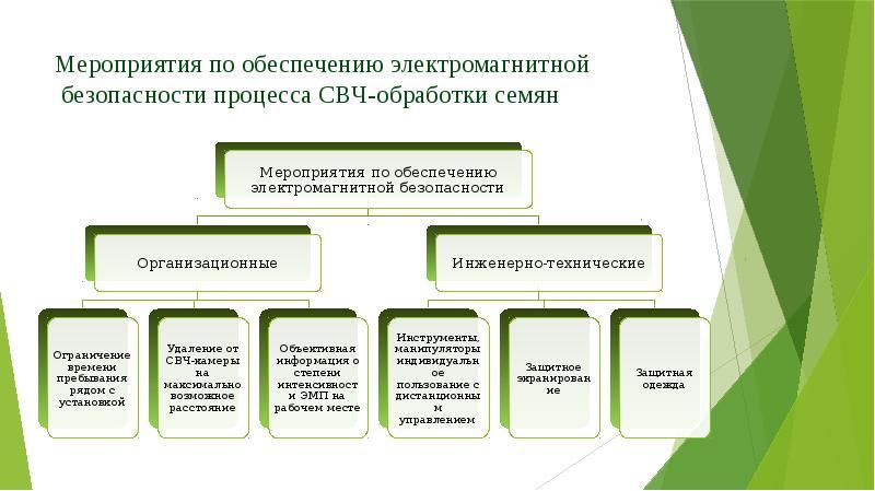 Мероприятия по обеспечению электромагнитной безопасности процесса СВЧ-обработки семян