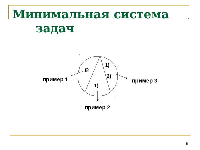 Минимальная система задач
