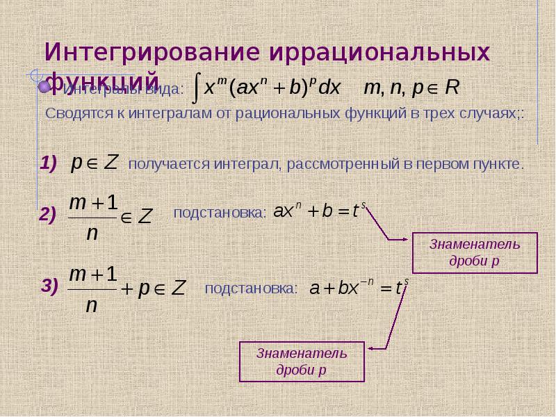 Интегрирование иррациональных функций