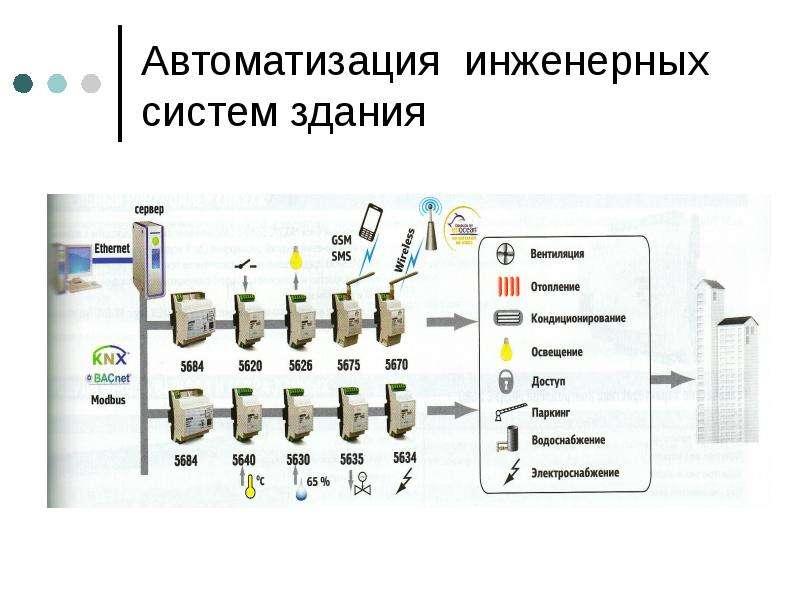Проектирование инженерных систем и сетей реферат 7179