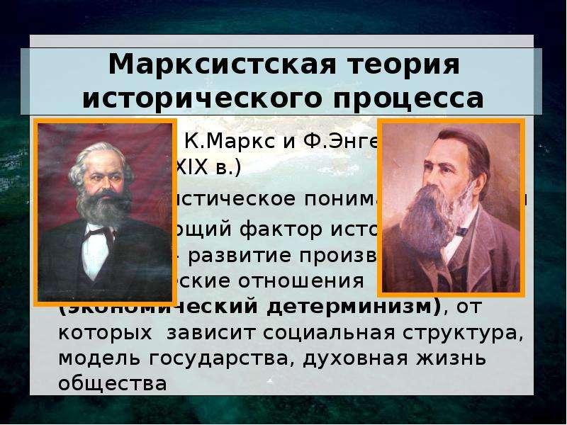 Марксистская теория исторического процесса теоретики К. Маркс и Ф. Энгельс (вторая половина XIX в. )