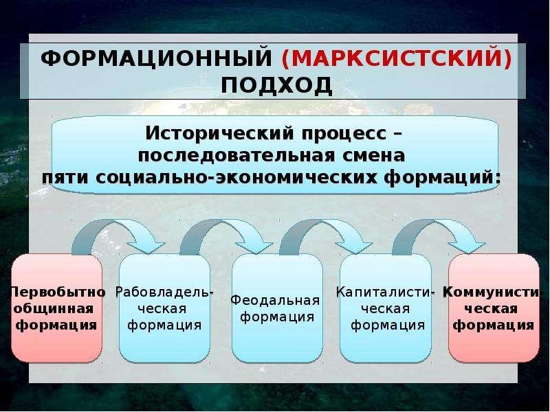 ФОРМАЦИОННЫЙ (МАРКСИСТСКИЙ) ПОДХОД