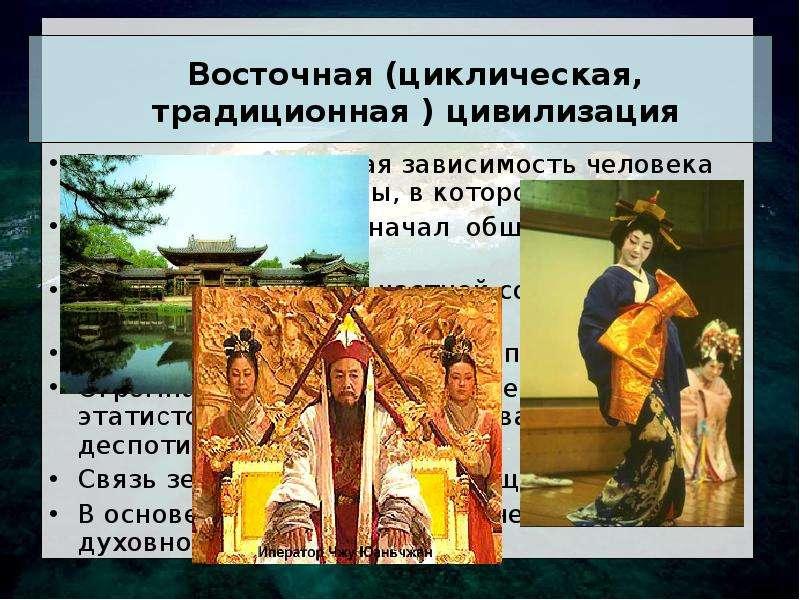 Восточная (циклическая, традиционная ) цивилизация Тесная связь и прямая зависимость человека от соц