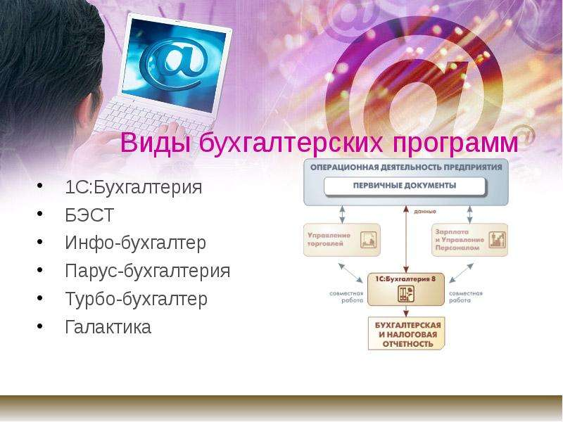 Услуги по установке программного обеспечения в бухгалтерском учете стоимость услуг бухгалтера для ип по енвд