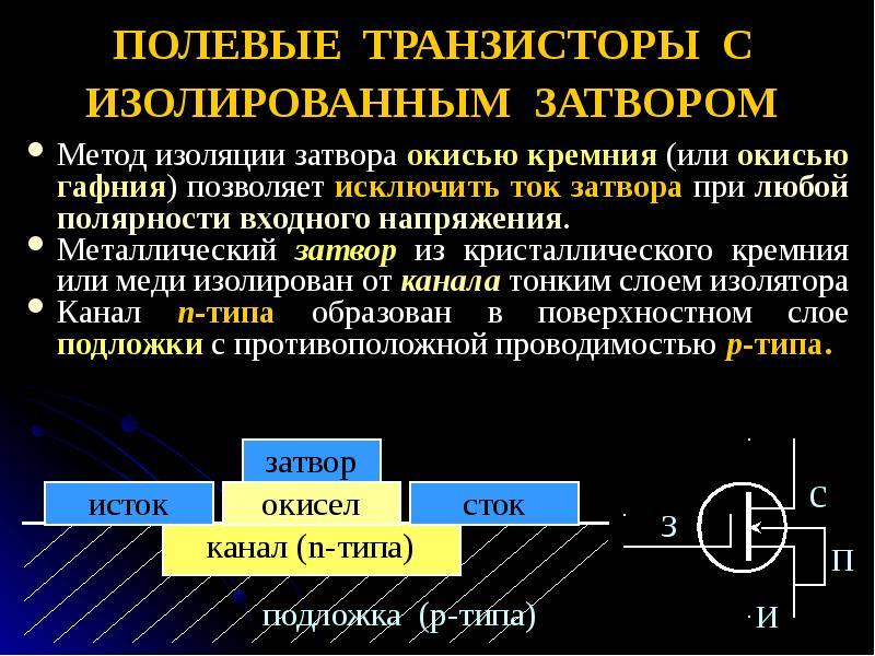 ПОЛЕВЫЕ ТРАНЗИСТОРЫ С ИЗОЛИРОВАННЫМ ЗАТВОРОМ Метод изоляции затвора окисью кремния (или окисью гафни