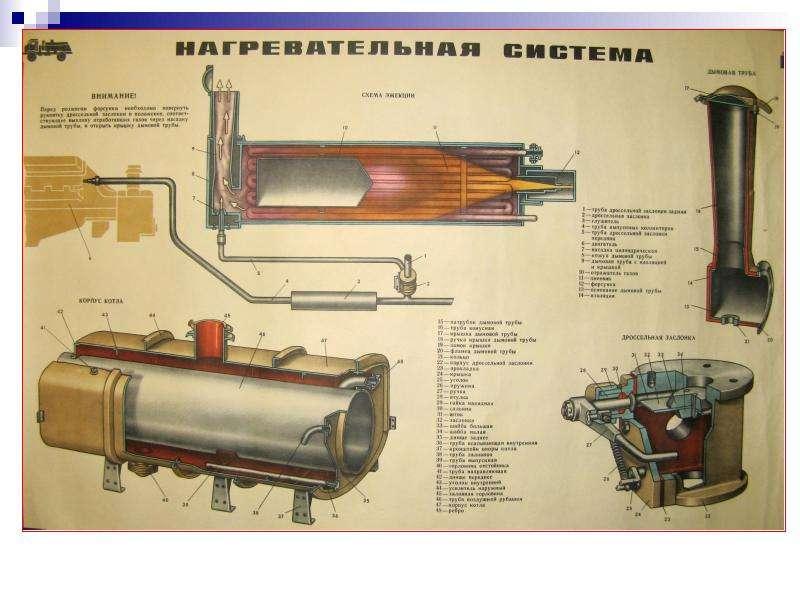 Технические средства заправки и транспортирования горючего и масел, слайд 14