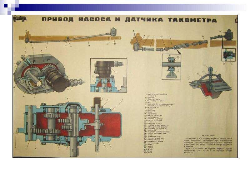 Технические средства заправки и транспортирования горючего и масел, слайд 17