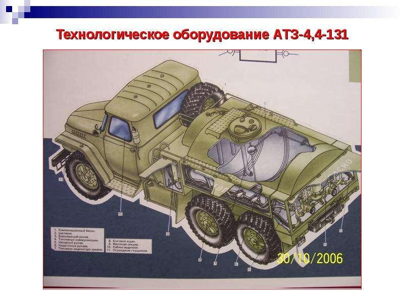 Технологическое оборудование АТЗ-4,4-131