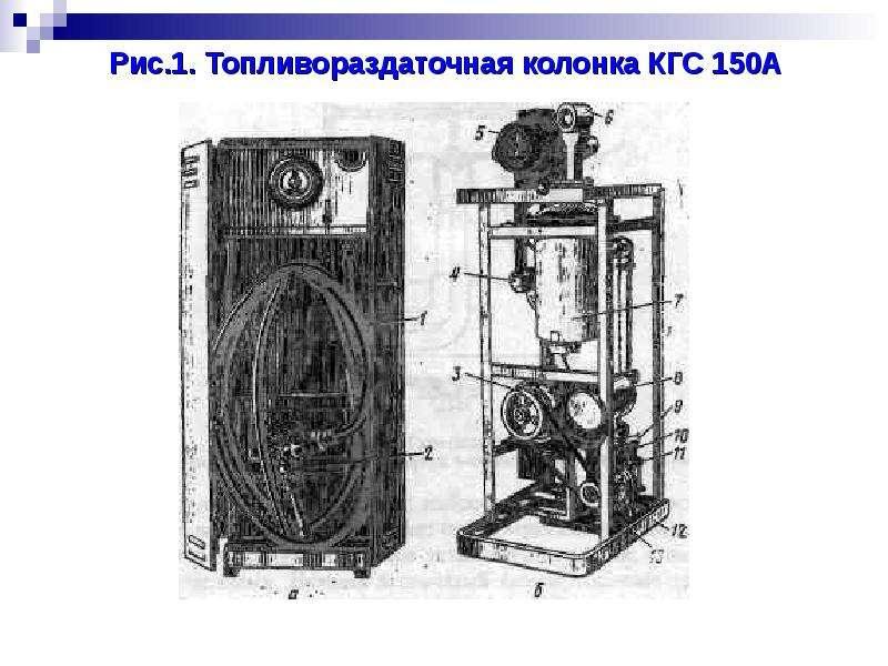 Рис. 1. Топливораздаточная колонка КГС 150А