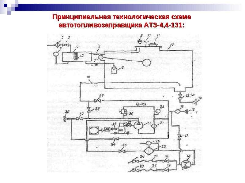 Принципиальная технологическая схема автотопливозаправщика АТЗ-4,4-131: