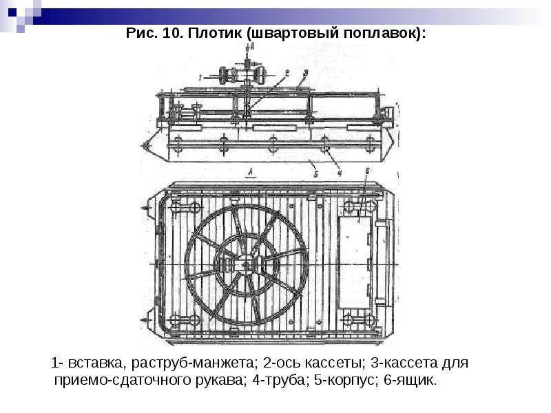 Рис. 10. Плотик (швартовый поплавок): 1- вставка, раструб-манжета; 2-ось кассеты; 3-кассета для прие