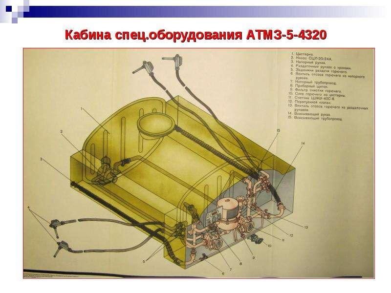 Кабина спец. оборудования АТМЗ-5-4320