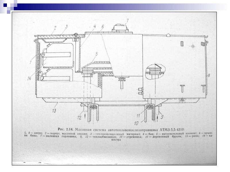Технические средства заправки и транспортирования горючего и масел, слайд 9