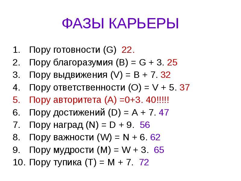 ФАЗЫ КАРЬЕРЫ Пору готовности (G) 22. Пору благоразумия (В) = G + 3. 25 Пору выдвижения (V) = В + 7.