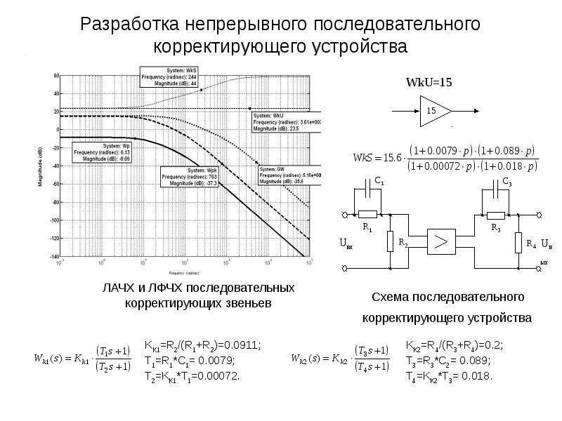 Разработка непрерывного последовательного корректирующего устройства