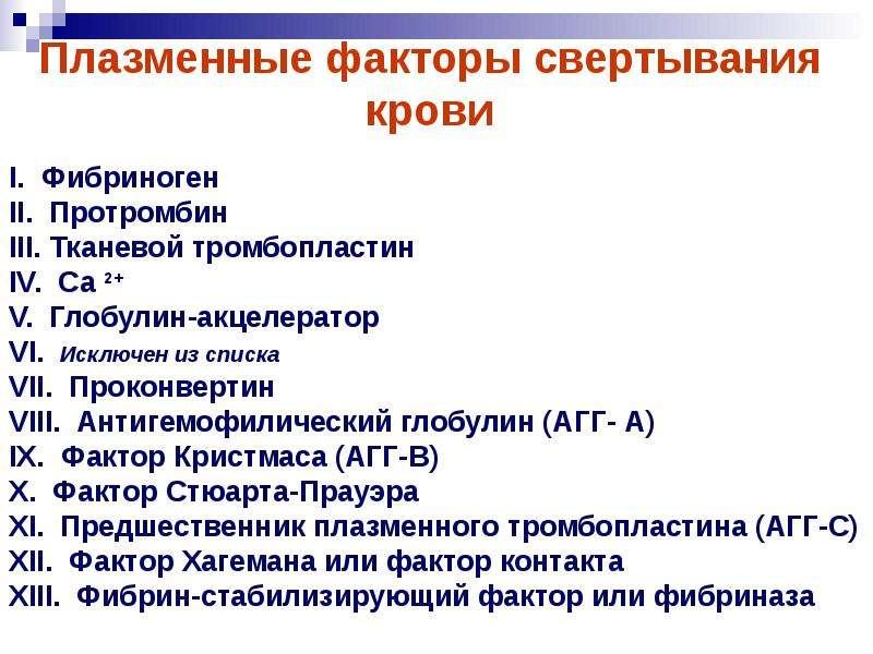 Физиологические основы свертывания и переливания крови, слайд 16