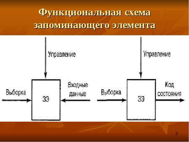 Функциональная схема запоминающего элемента