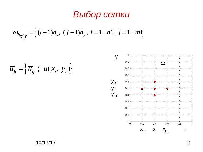 Метод сеток для решения ДУ в частных производных, слайд 14