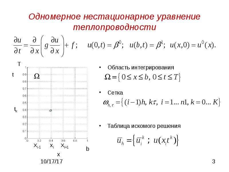Одномерное нестационарное уравнение теплопроводности Область интегрирования Сетка Таблица искомого р