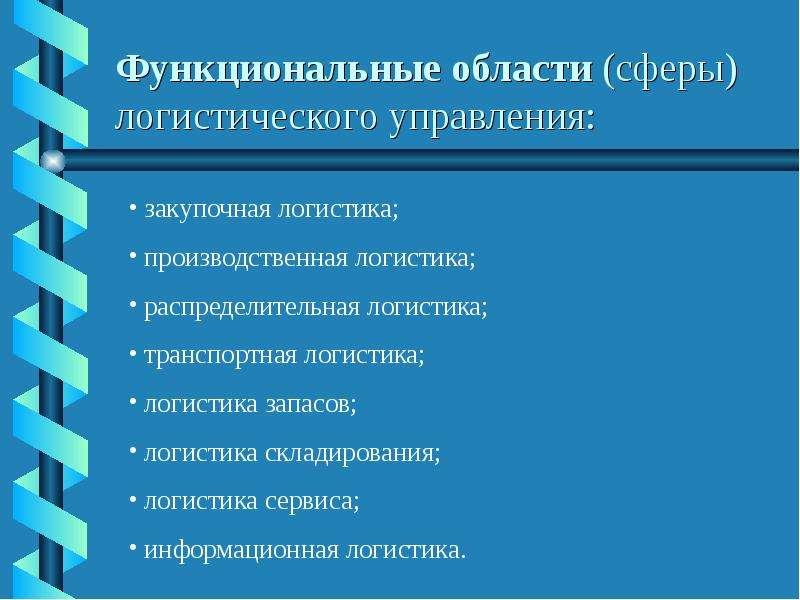 Функциональные области (сферы) логистического управления: