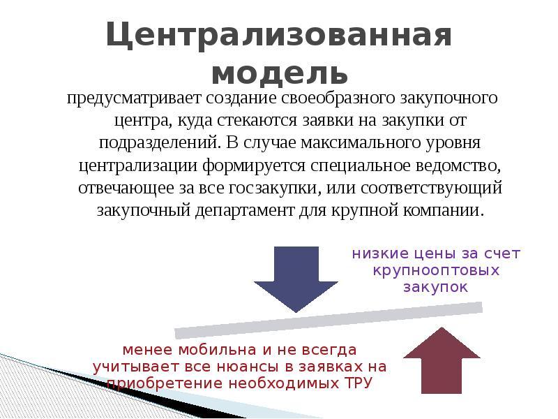 Централизованная модель предусматривает создание своеобразного закупочного центра, куда стекаются за