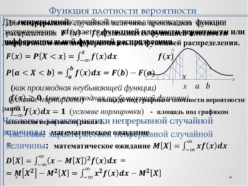 Функция плотности вероятности Для непрерывной случайной величины производная функции распределения н