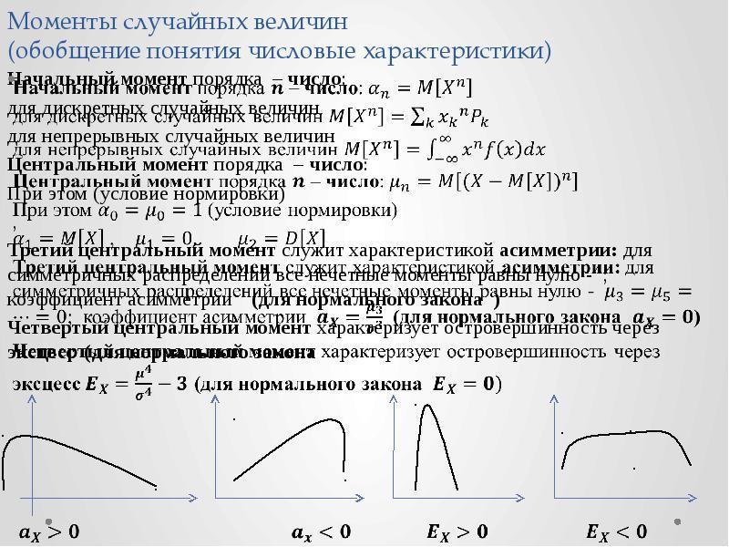 Моменты случайных величин (обобщение понятия числовые характеристики) Начальный момент порядка – чис