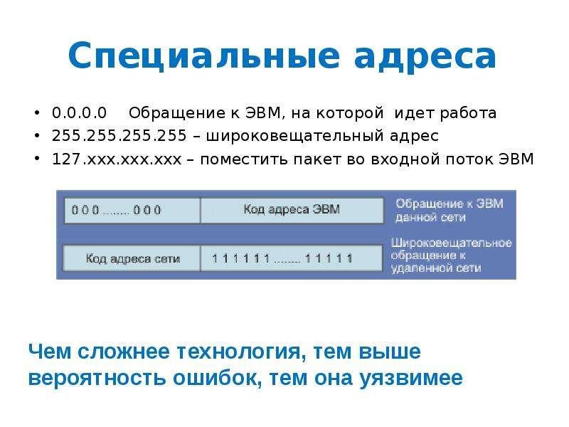 Специальные адреса 0. 0. 0. 0 Обращение к ЭВМ, на которой идет работа 255. 255. 255. 255 – широковещ