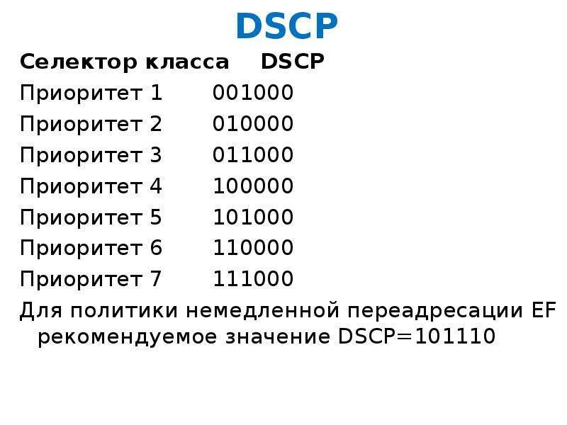 DSCP Селектор класса DSCP Приоритет 1 001000 Приоритет 2 010000 Приоритет 3 011000 Приоритет 4 10000