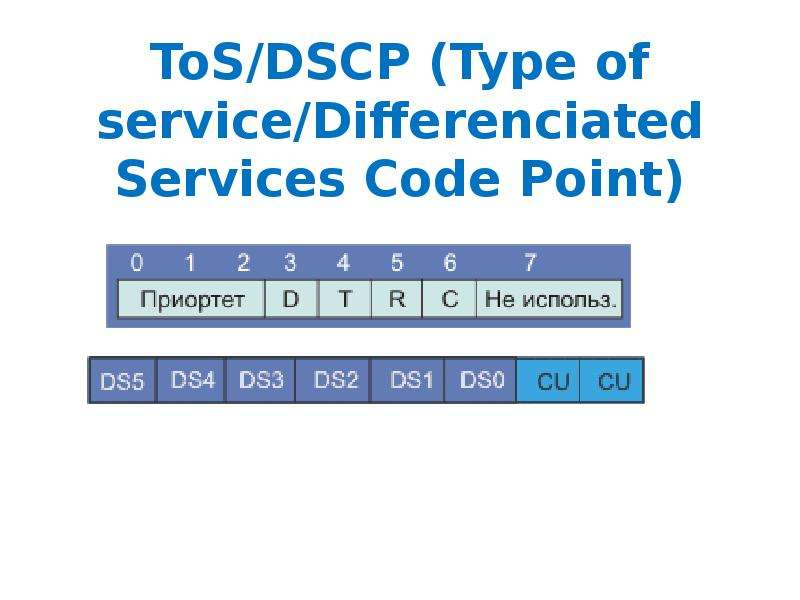 ToS/DSCP (Type of service/Differenciated Services Code Point)