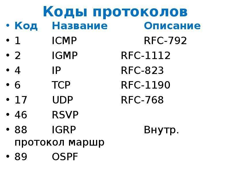 Коды протоколов Код Название Описание 1 ICMP RFC-792 2 IGMP RFC-1112 4 IP RFC-823 6 TCP RFC-1190 17