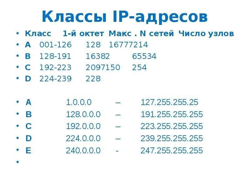 Классы IP-адресов Класс 1-й октет Макс . N сетей Число узлов A 001-126 128 16777214 B 128-191 16382